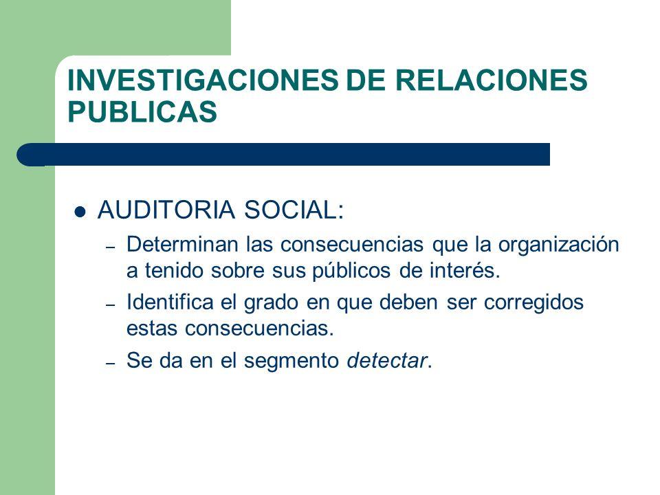 INVESTIGACIONES DE RELACIONES PUBLICAS AUDITORIA SOCIAL: – Determinan las consecuencias que la organización a tenido sobre sus públicos de interés. –