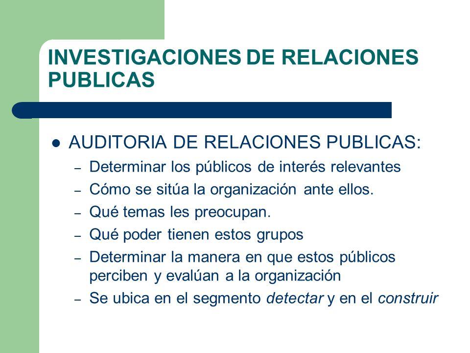INVESTIGACIONES DE RELACIONES PUBLICAS AUDITORIA DE RELACIONES PUBLICAS: – Determinar los públicos de interés relevantes – Cómo se sitúa la organizaci