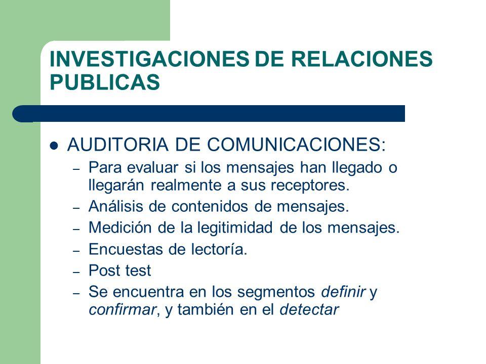 INVESTIGACIONES DE RELACIONES PUBLICAS AUDITORIA DE COMUNICACIONES: – Para evaluar si los mensajes han llegado o llegarán realmente a sus receptores.
