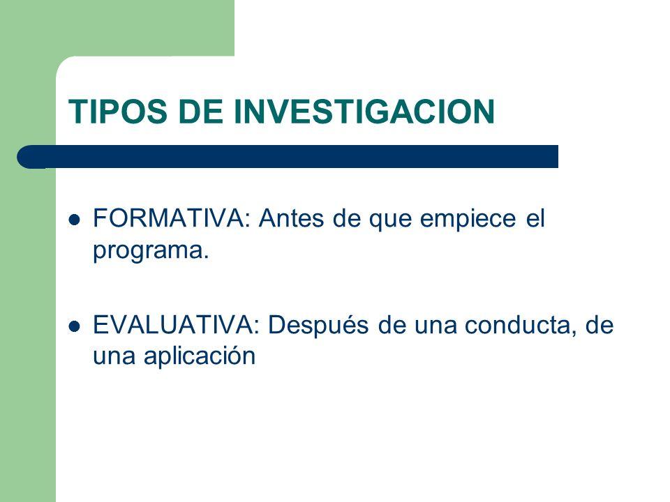 TIPOS DE INVESTIGACION FORMATIVA: Antes de que empiece el programa. EVALUATIVA: Después de una conducta, de una aplicación