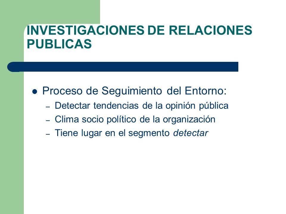 INVESTIGACIONES DE RELACIONES PUBLICAS Proceso de Seguimiento del Entorno: – Detectar tendencias de la opinión pública – Clima socio político de la or