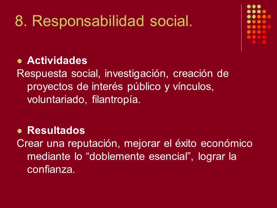 8. Responsabilidad social. Actividades Respuesta social, investigación, creación de proyectos de interés público y vínculos, voluntariado, filantropía