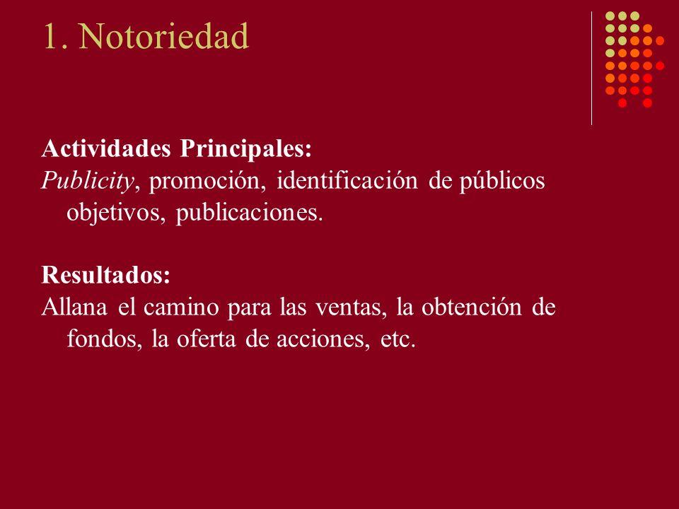 1. Notoriedad Actividades Principales: Publicity, promoción, identificación de públicos objetivos, publicaciones. Resultados: Allana el camino para la