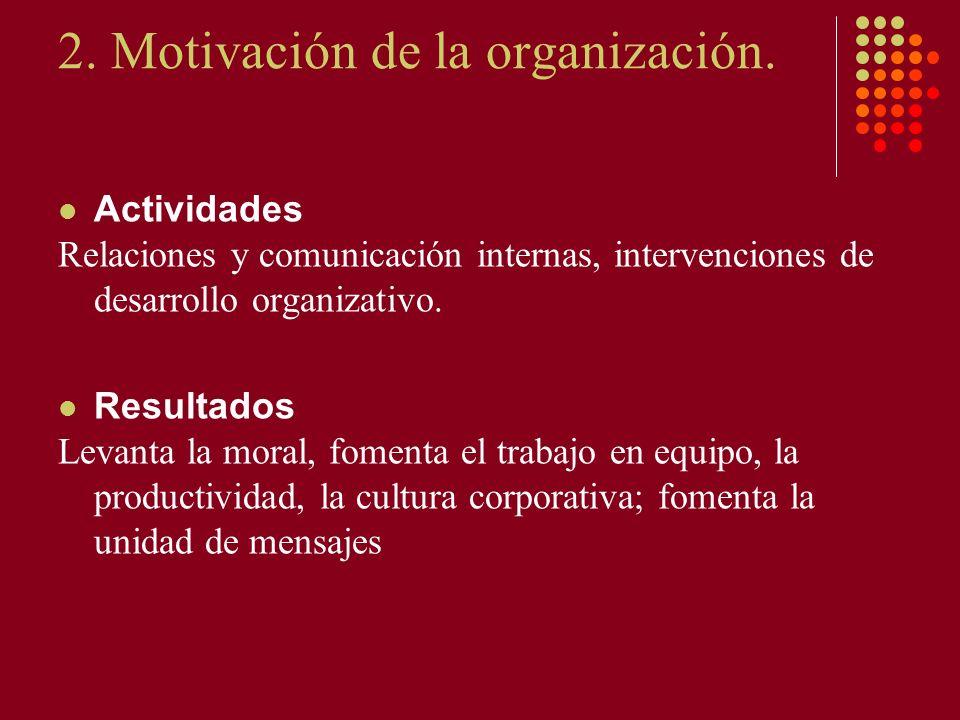 2. Motivación de la organización. Actividades Relaciones y comunicación internas, intervenciones de desarrollo organizativo. Resultados Levanta la mor