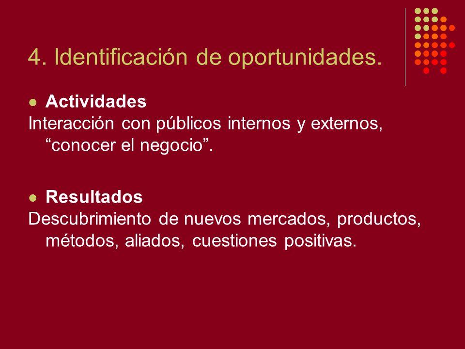 4. Identificación de oportunidades. Actividades Interacción con públicos internos y externos, conocer el negocio. Resultados Descubrimiento de nuevos