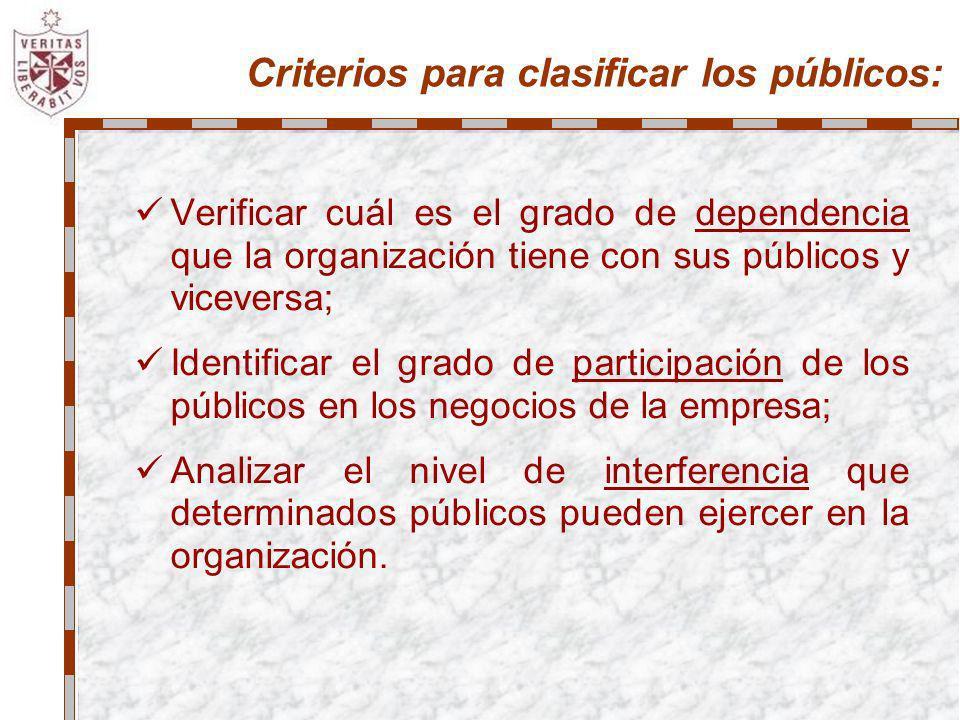 Criterios para clasificar los públicos: Verificar cuál es el grado de dependencia que la organización tiene con sus públicos y viceversa; Identificar