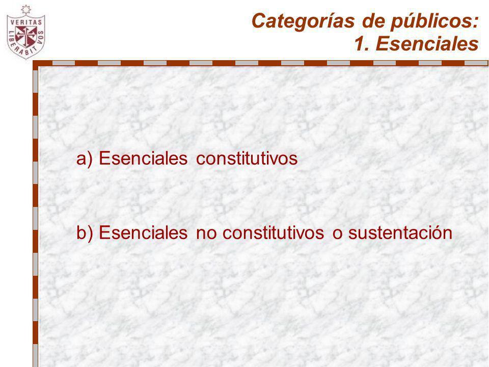 Categorías de públicos: 1. Esenciales a) Esenciales constitutivos b) Esenciales no constitutivos o sustentación