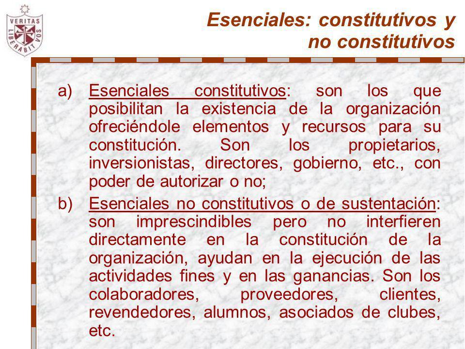 Esenciales: constitutivos y no constitutivos a)Esenciales constitutivos: son los que posibilitan la existencia de la organización ofreciéndole element
