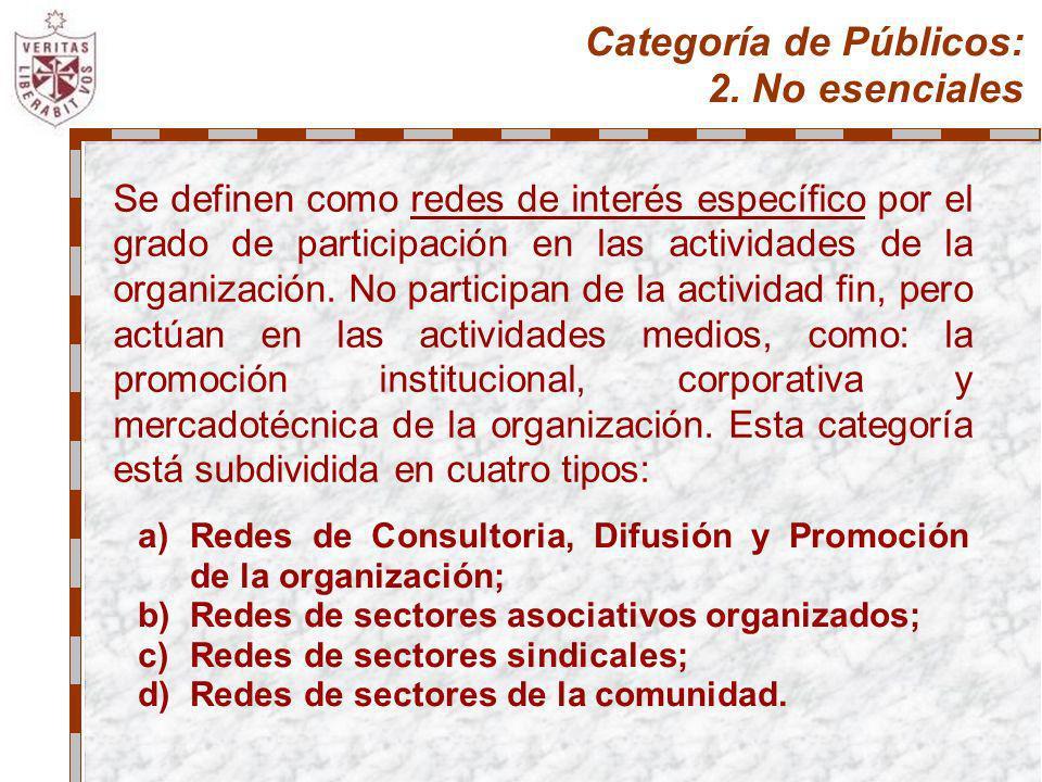 Categoría de Públicos: 2. No esenciales Se definen como redes de interés específico por el grado de participación en las actividades de la organizació