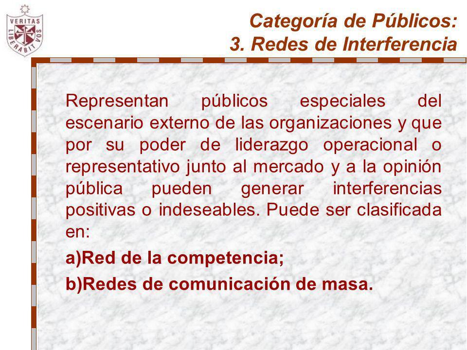 Categoría de Públicos: 3. Redes de Interferencia Representan públicos especiales del escenario externo de las organizaciones y que por su poder de lid