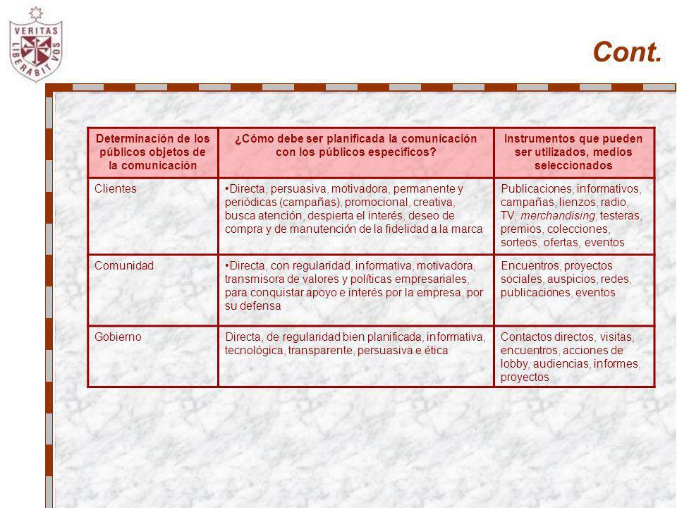 Determinación de los públicos objetos de la comunicación ¿Cómo debe ser planificada la comunicación con los públicos específicos? Instrumentos que pue