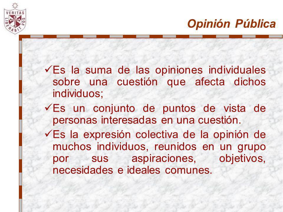 Opinión Pública Es la suma de las opiniones individuales sobre una cuestión que afecta dichos individuos; Es un conjunto de puntos de vista de persona