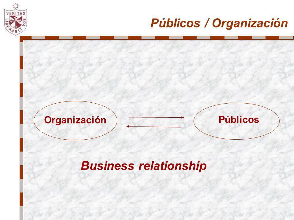 Públicos / Organización Organización Públicos Business relationship
