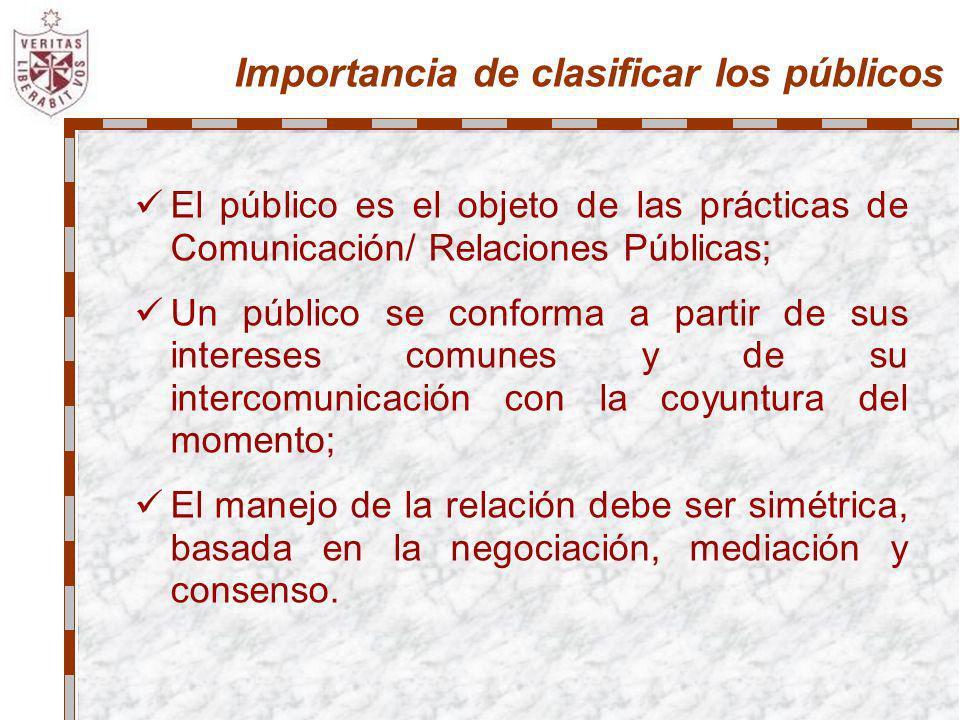 Importancia de clasificar los públicos El público es el objeto de las prácticas de Comunicación/ Relaciones Públicas; Un público se conforma a partir