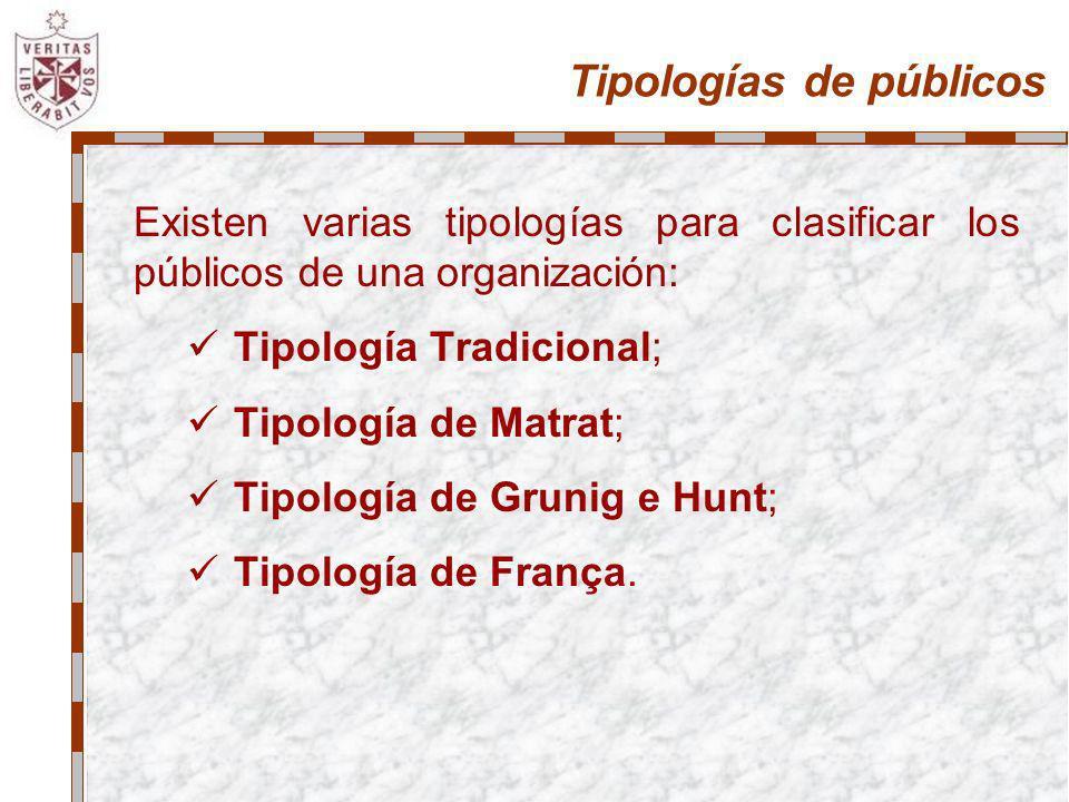 Tipologías de públicos Existen varias tipologías para clasificar los públicos de una organización: Tipología Tradicional; Tipología de Matrat; Tipolog