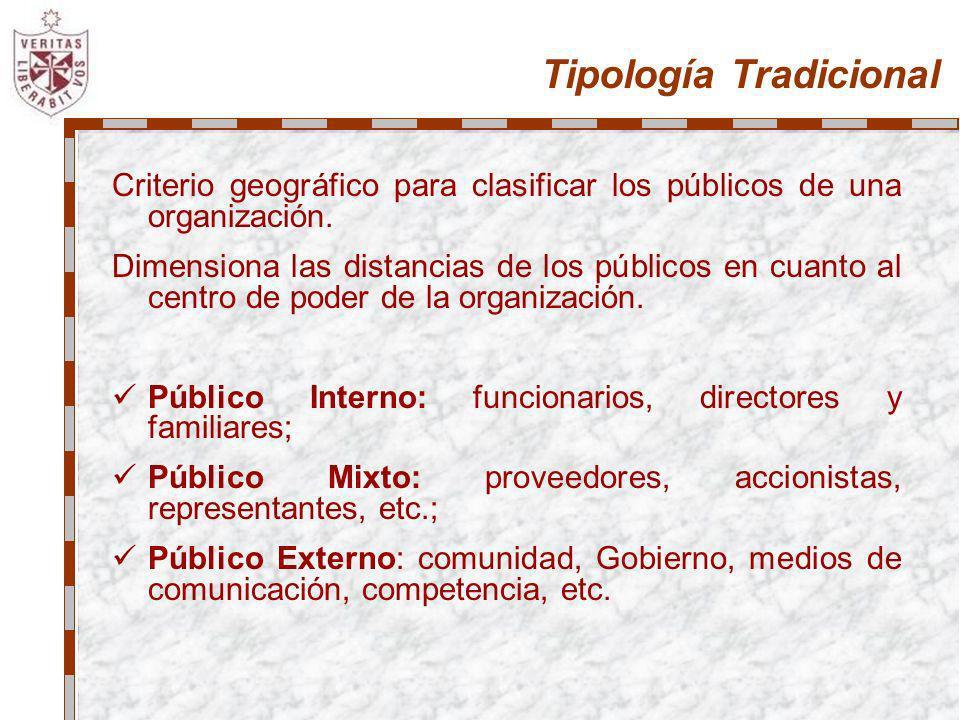 Tipología Tradicional Criterio geográfico para clasificar los públicos de una organización. Dimensiona las distancias de los públicos en cuanto al cen