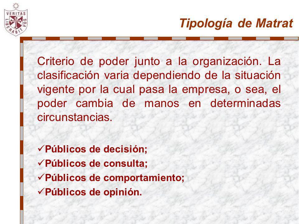 Tipología de Matrat Criterio de poder junto a la organización. La clasificación varia dependiendo de la situación vigente por la cual pasa la empresa,