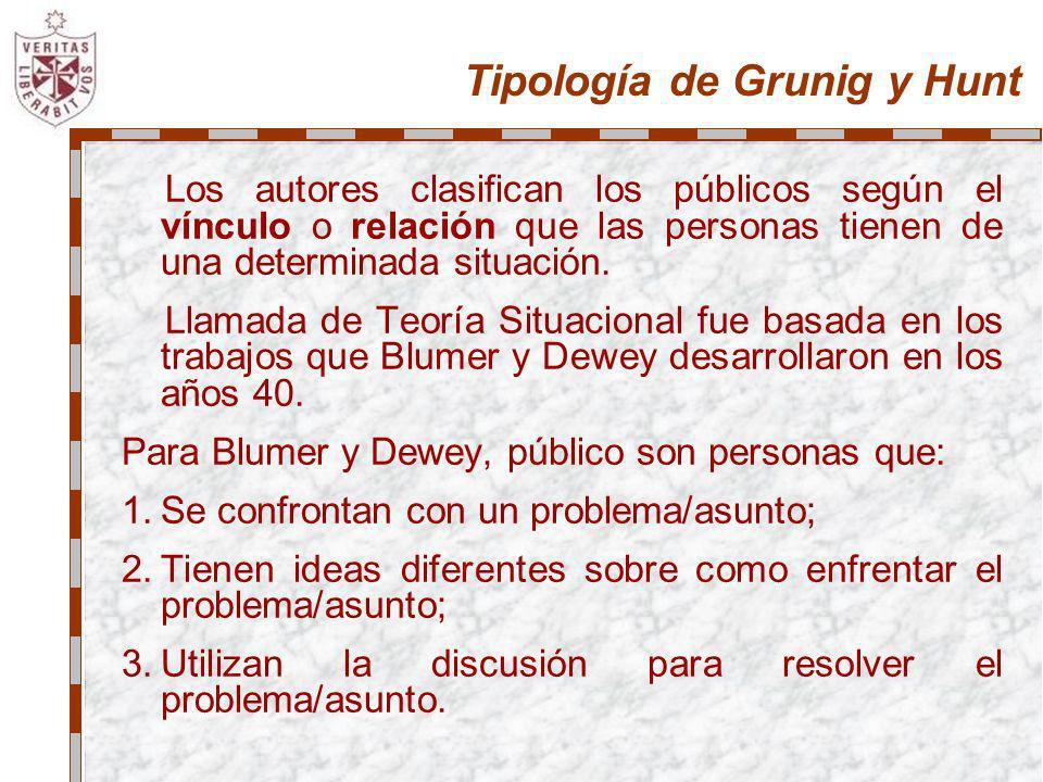 Tipología de Grunig y Hunt Los autores clasifican los públicos según el vínculo o relación que las personas tienen de una determinada situación. Llama