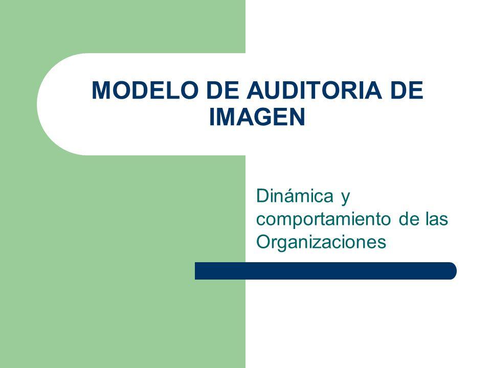 MODELO DE AUDITORIA DE IMAGEN Dinámica y comportamiento de las Organizaciones