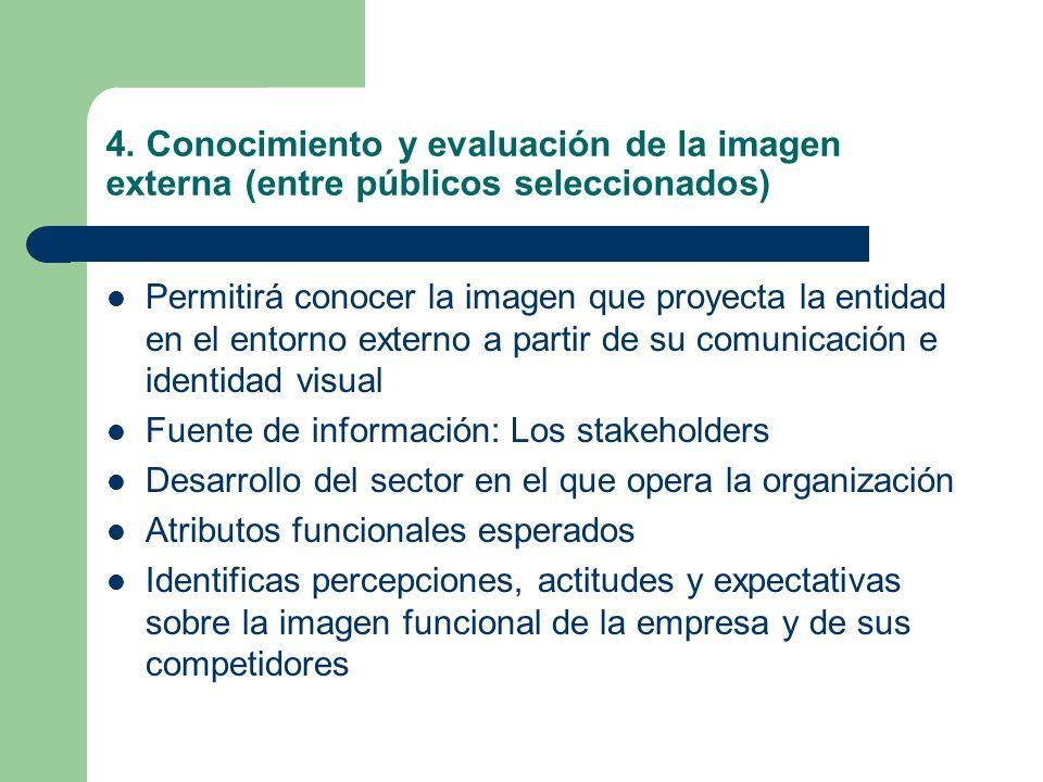 4. Conocimiento y evaluación de la imagen externa (entre públicos seleccionados) Permitirá conocer la imagen que proyecta la entidad en el entorno ext