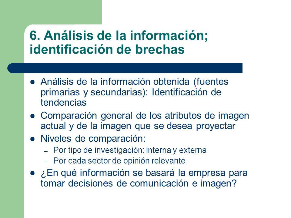6. Análisis de la información; identificación de brechas Análisis de la información obtenida (fuentes primarias y secundarias): Identificación de tend