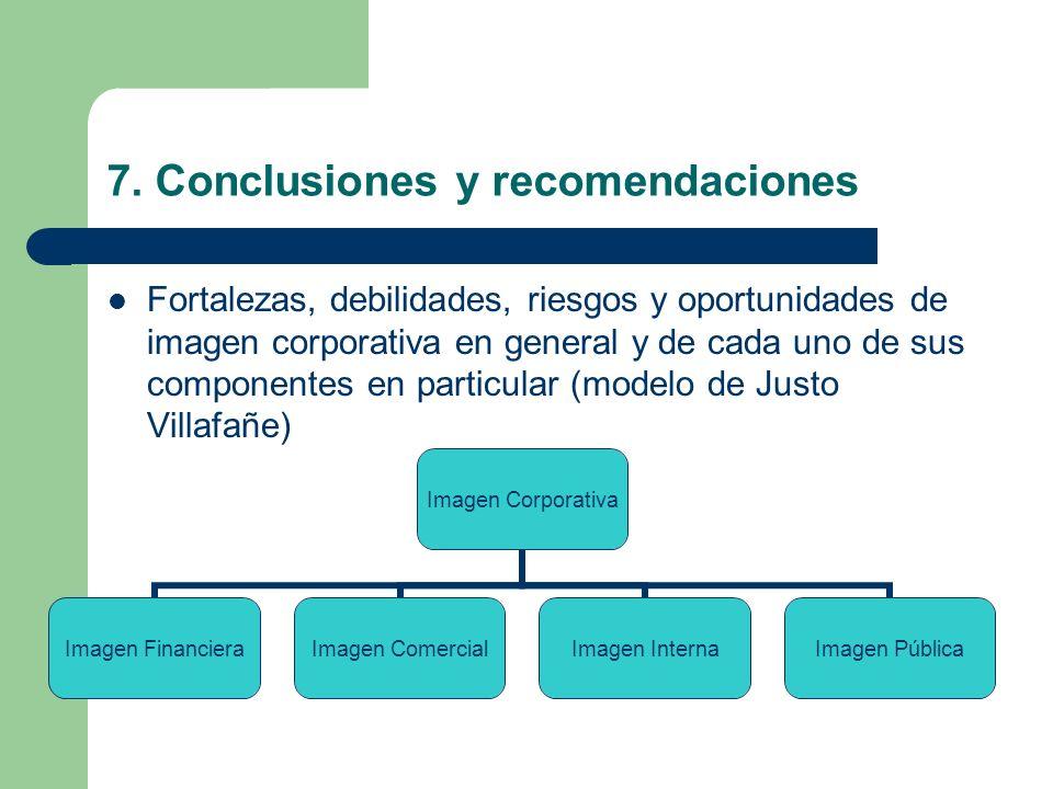 7. Conclusiones y recomendaciones Fortalezas, debilidades, riesgos y oportunidades de imagen corporativa en general y de cada uno de sus componentes e