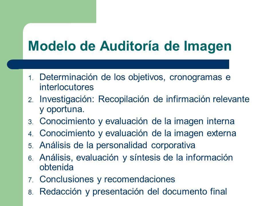 Modelo de Auditoría de Imagen 1. Determinación de los objetivos, cronogramas e interlocutores 2. Investigación: Recopilación de infirmación relevante