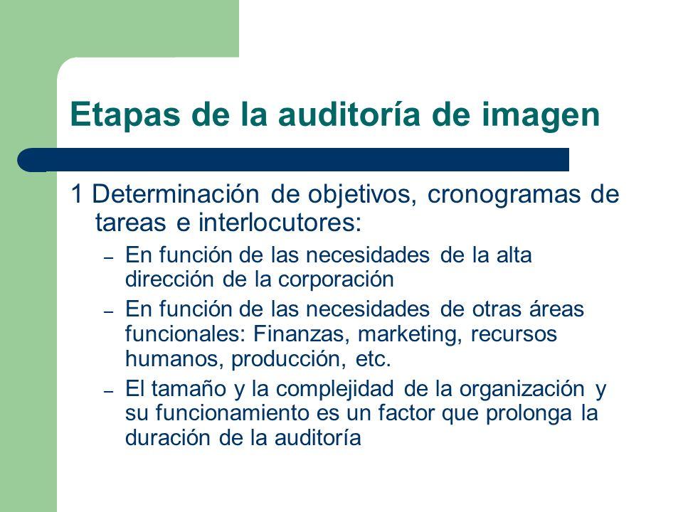 Etapas de la auditoría de imagen 1 Determinación de objetivos, cronogramas de tareas e interlocutores: – En función de las necesidades de la alta dire