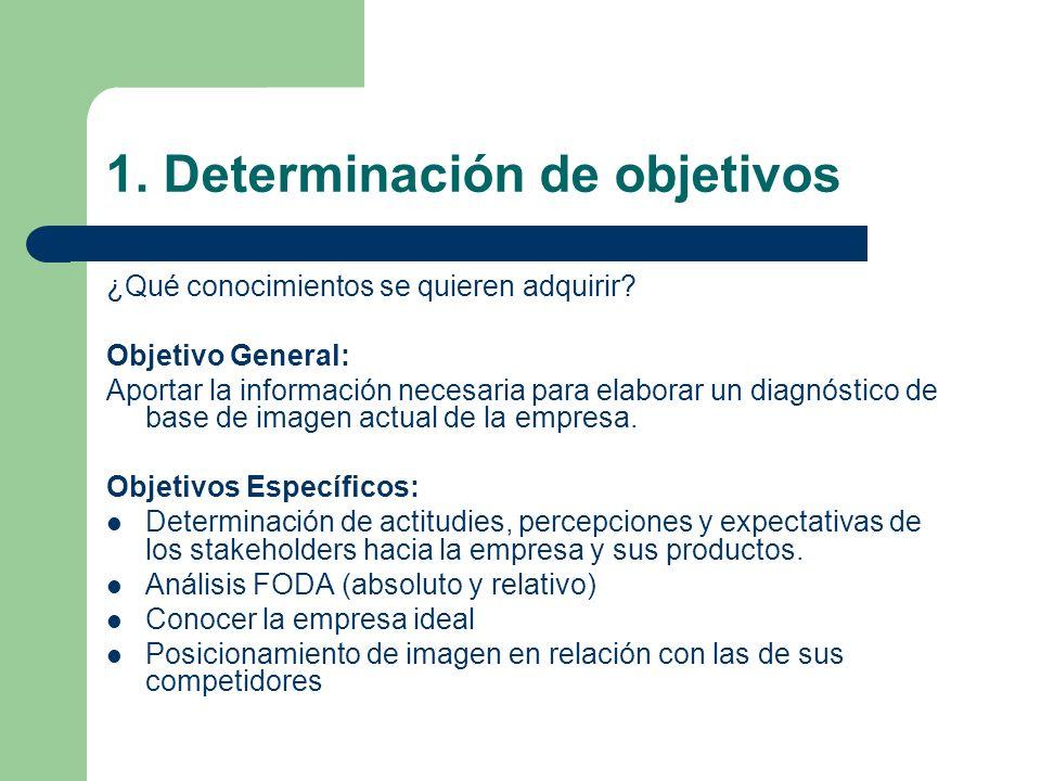 1. Determinación de objetivos ¿Qué conocimientos se quieren adquirir? Objetivo General: Aportar la información necesaria para elaborar un diagnóstico