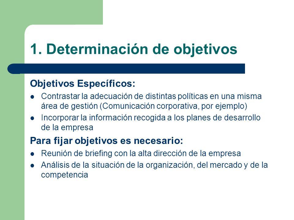 1. Determinación de objetivos Objetivos Específicos: Contrastar la adecuación de distintas políticas en una misma área de gestión (Comunicación corpor