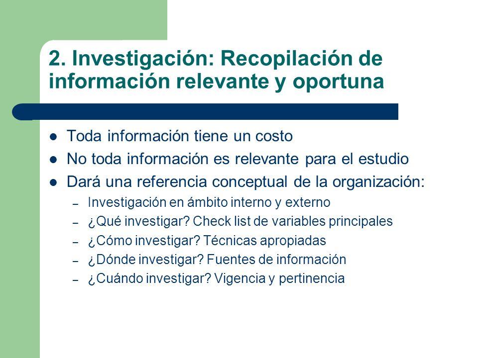 2. Investigación: Recopilación de información relevante y oportuna Toda información tiene un costo No toda información es relevante para el estudio Da