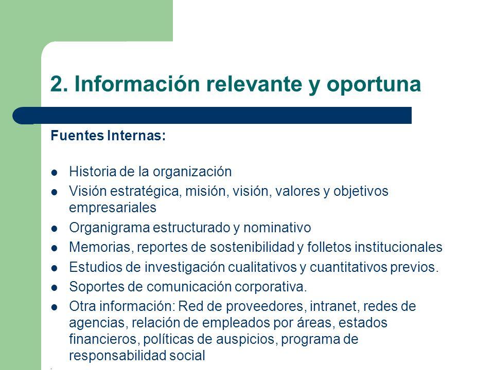 2. Información relevante y oportuna Fuentes Internas: Historia de la organización Visión estratégica, misión, visión, valores y objetivos empresariale