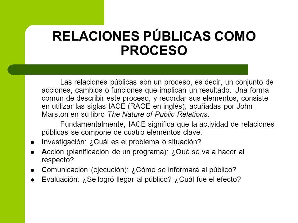 RELACIONES PÚBLICAS COMO PROCESO El proceso de relaciones públicas también puede ser considerado como un proceso de diversos pasos, de la siguiente manera: Nivel 1 El profesional de las relaciones públicas se informa, a partir de diversas fuentes, sobre el problema.