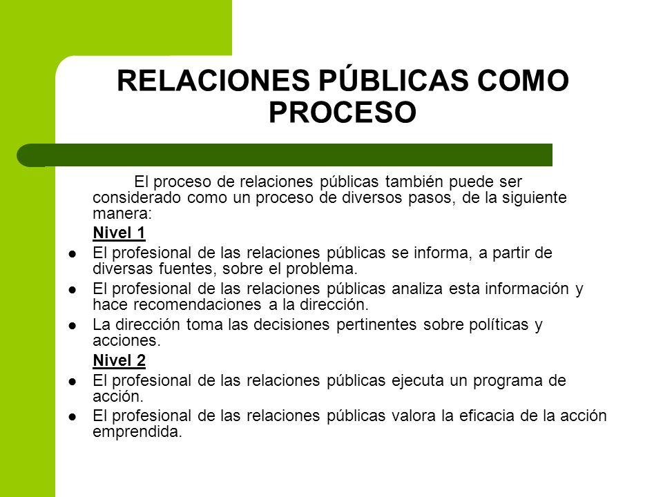 ELEMENTOS DE LAS RELACIONES PÚBLICAS Entre los elementos clave de las relaciones públicas se cuentan los siguientes: Asesoría: aconseja a los directivos respecto a políticas, relaciones y comunicación.