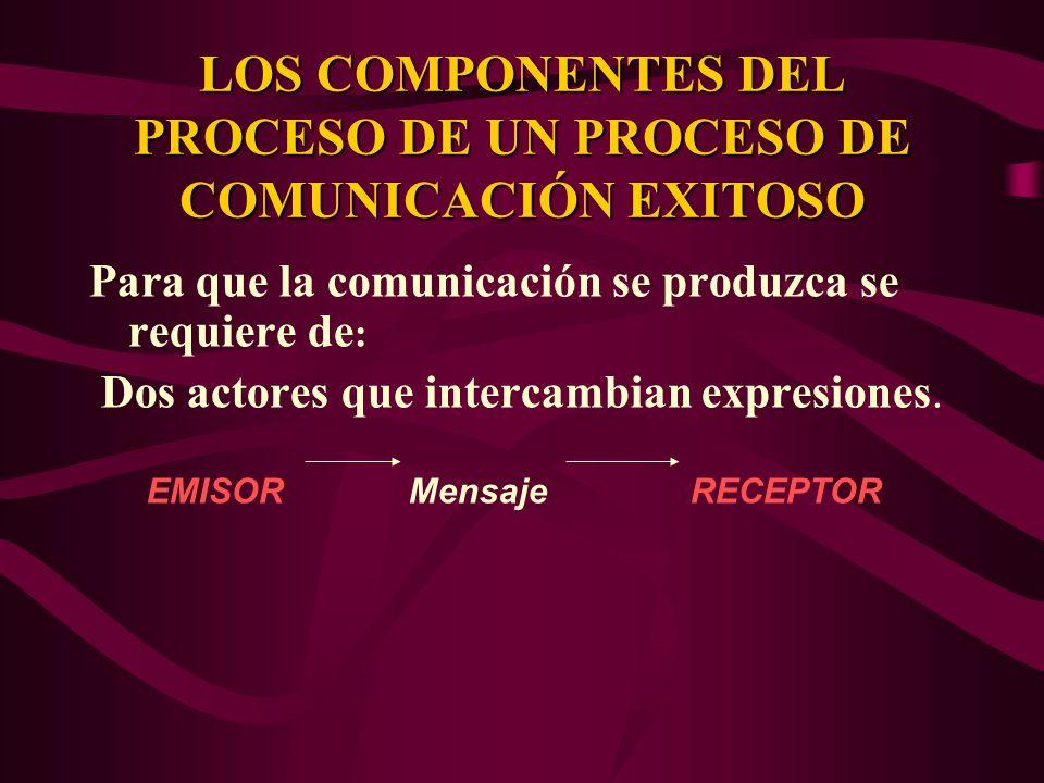 LOS COMPONENTES DEL PROCESO DE UN PROCESO DE COMUNICACIÓN EXITOSO Para que la comunicación se produzca se requiere de : Dos actores que intercambian e