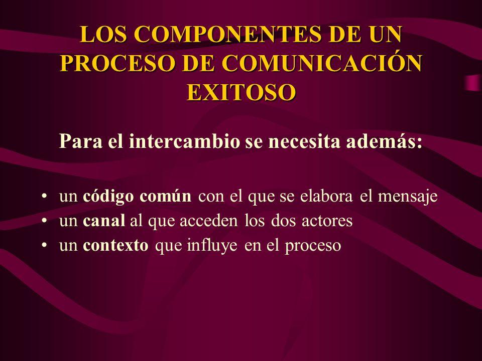 LOS COMPONENTES DE UN PROCESO DE COMUNICACIÓN EXITOSO Para el intercambio se necesita además: un código común con el que se elabora el mensaje un cana