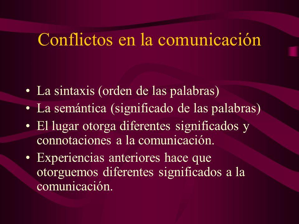 Conflictos en la comunicación La sintaxis (orden de las palabras) La semántica (significado de las palabras) El lugar otorga diferentes significados y