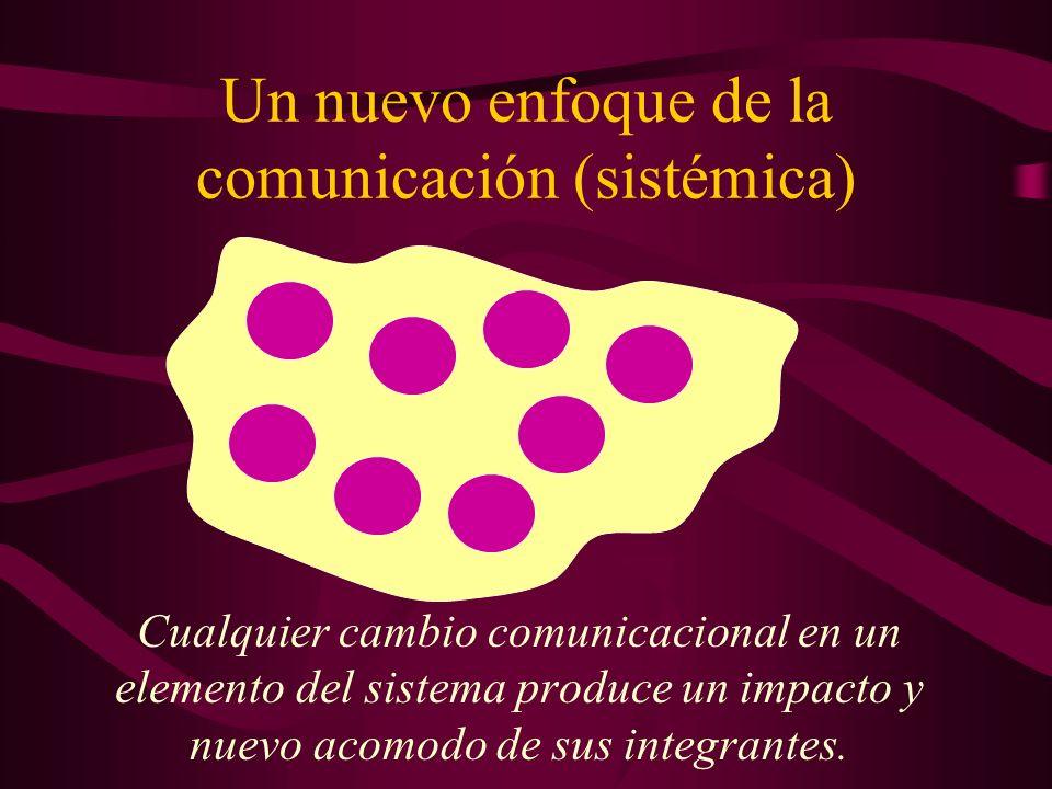 Un nuevo enfoque de la comunicación (sistémica) Cualquier cambio comunicacional en un elemento del sistema produce un impacto y nuevo acomodo de sus i