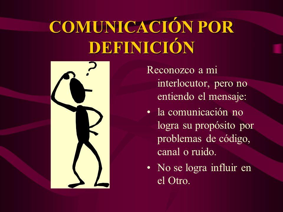 COMUNICACIÓN POR DEFINICIÓN Reconozco a mi interlocutor, pero no entiendo el mensaje: la comunicación no logra su propósito por problemas de código, c