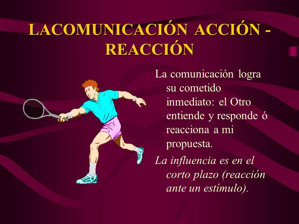 LACOMUNICACIÓN ACCIÓN - REACCIÓN La comunicación logra su cometido inmediato: el Otro entiende y responde ó reacciona a mi propuesta. La influencia es