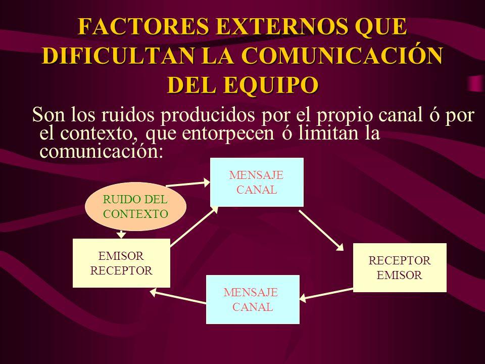 FACTORES EXTERNOS QUE DIFICULTAN LA COMUNICACIÓN DEL EQUIPO Son los ruidos producidos por el propio canal ó por el contexto, que entorpecen ó limitan