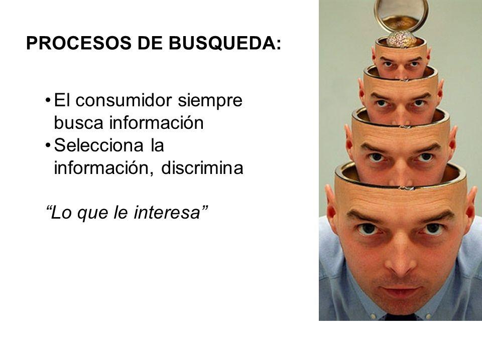 PROCESOS DE BUSQUEDA: El consumidor siempre busca información Selecciona la información, discrimina Lo que le interesa