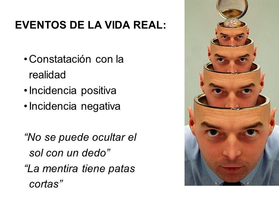 EVENTOS DE LA VIDA REAL: Constatación con la realidad Incidencia positiva Incidencia negativa No se puede ocultar el sol con un dedo La mentira tiene