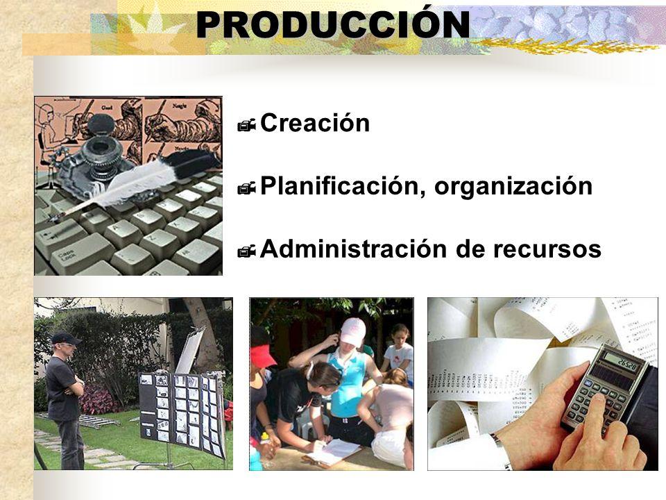 PRODUCCIÓN Creación Planificación, organización Administración de recursos