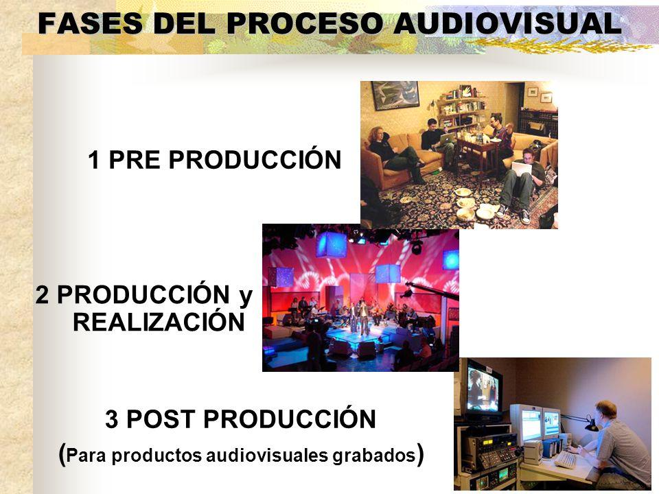 FASES DEL PROCESO AUDIOVISUAL 1 PRE PRODUCCIÓN 2 PRODUCCIÓN y REALIZACIÓN 3 POST PRODUCCIÓN ( Para productos audiovisuales grabados )