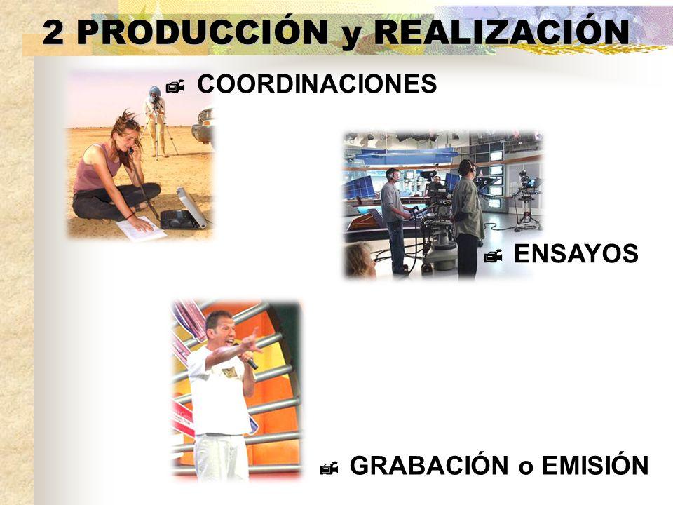 2 PRODUCCIÓN y REALIZACIÓN ENSAYOS COORDINACIONES GRABACIÓN o EMISIÓN