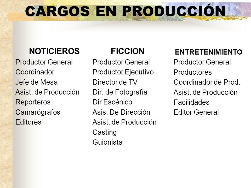 CARGOS EN PRODUCCIÓN NOTICIEROS Productor General Coordinador Jefe de Mesa Asist. de Producción Reporteros Camarógrafos Editores FICCION Productor Gen