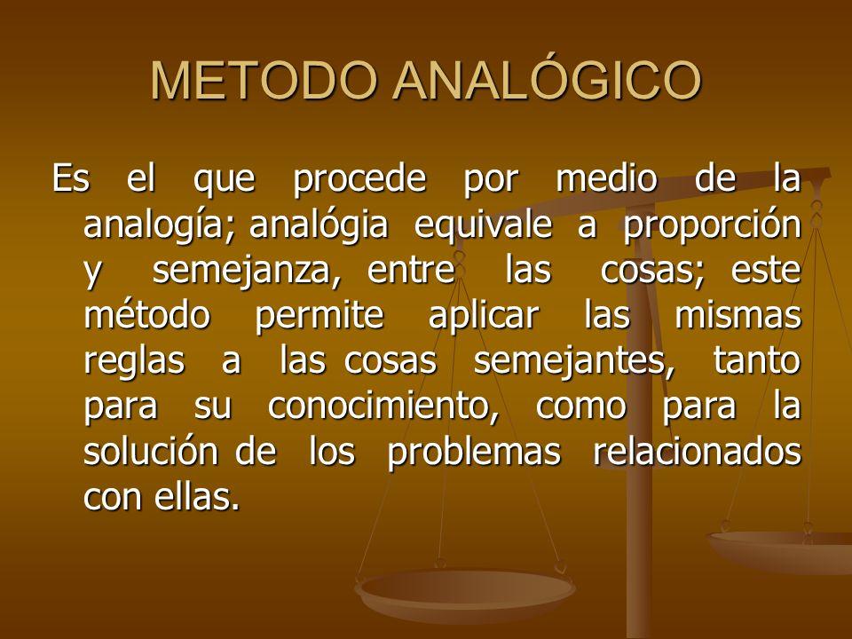 METODO ANALÓGICO Es el que procede por medio de la analogía; analógia equivale a proporción y semejanza, entre las cosas; este método permite aplicar