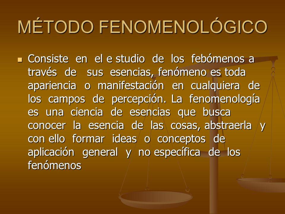 MÉTODO FENOMENOLÓGICO Consiste en el e studio de los febómenos a través de sus esencias, fenómeno es toda apariencia o manifestación en cualquiera de