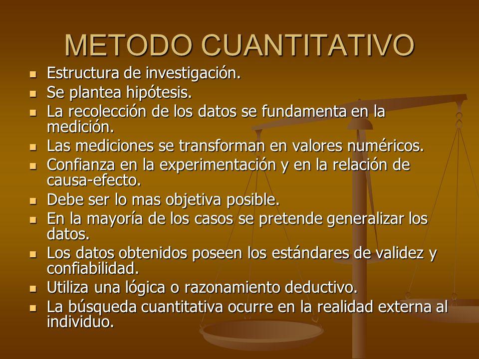 METODO CUANTITATIVO Estructura de investigación. Estructura de investigación. Se plantea hipótesis. Se plantea hipótesis. La recolección de los datos